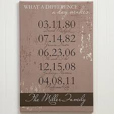 personalized anniversary gifts personalized canvas prints special dates 16x24 anniversary gifts