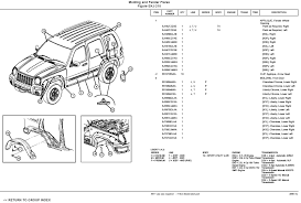 2002 jeep liberty parts chrysler concorde 2 7 2014 auto images and specification