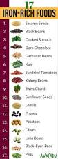17 iron rich foods how to know if you u0027re deficient iron foods