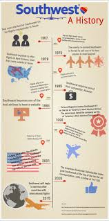 Southwest Flight Deals by 158 Best Southwest Images On Pinterest Southwest Airlines