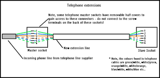 telephone socket wiring diagram efcaviation com