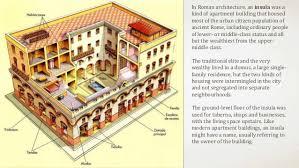roman insula floor plan introduction to roman architecture