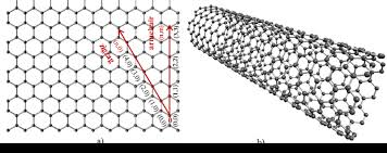 Armchair Carbon Nanotubes Vibration Of Single Walled Carbon Nanotubes By Using Nonlocal Theory
