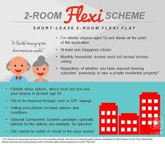 if only singaporeans stopped to think 2 room flexi scheme more