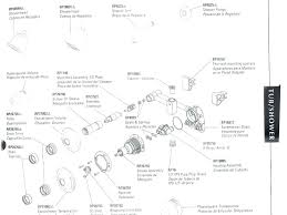 parts of a bathroom sink u2013 homefield