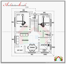 2 bedroom house plan kerala u2013 readvillage