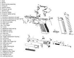 mousegunner u0027s glock pistol page