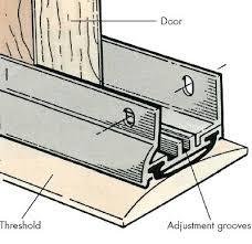 Weather Stripping For Exterior Doors Weather Stripping Front Doors Replace Weather Stripping Front Door