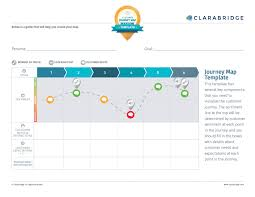 Fill In The Blank Us Map by What Is Customer Journey Mapping Customer Journey Mapping