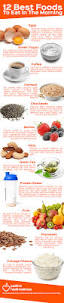 best healthy foods recommended for breakfast infographic