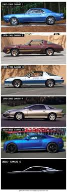 evolution of the chevy camaro chevy camaro car turns 50 cars