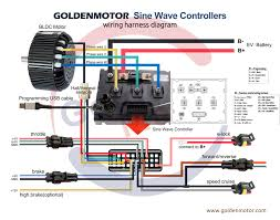 brushless motors bldc motor sensorless controllers controller