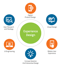 experience design experience design services persistent systems
