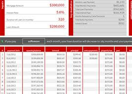 Mortgage Calculator In Excel Template 5 Free Mortgage Loan Excel Templates