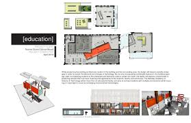 Interior Designer Description by Interior Design Portfolio