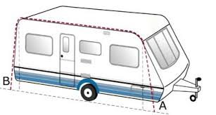 Caravan Awning Sizes Chart Sizes Inaca