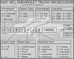 gmc and chevrolet vin and model number decoders with pics page