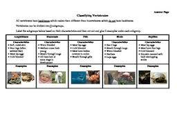 classifying vertebrates and invertebrates by amy charbonneau tpt