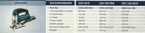 Bosch Woodworking Tools India by Bosch Hand Tools And Power Tools For Industrial Use