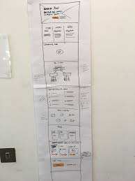 designing product page templates for ubuntu com ubuntu design blog