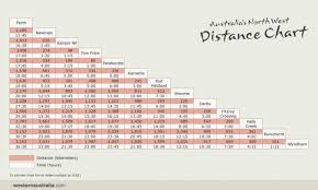 Travel Distance Calculator images Car travel distance calculator travelyok co gif