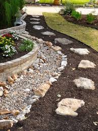 Drainage Ideas For Backyard 93 Best Swale Images On Pinterest Permaculture Rain Garden And
