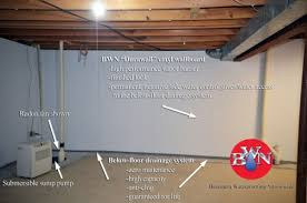 basement photos basement waterproofing nationwide