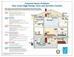 most economical house plans efficient home design ideas house plans small floor energy uk to