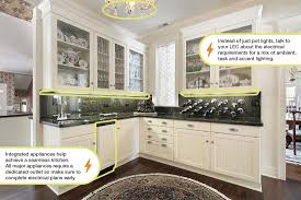 magnificent 70 commercial kitchen lighting requirements