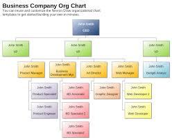 23 model office organization chart template yvotube com