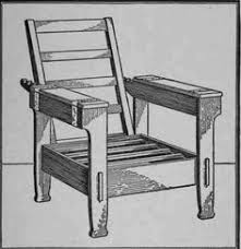 Bow Arm Morris Chair Plans The Bow Arm Morris Chair Is A Classic Woodworking Project With A