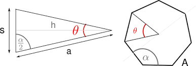 Interior Angles In A Circle Is A Circle A Regular Polygon Of Infinite Sides If Yes Then
