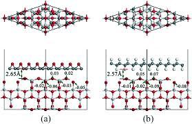Esi Edge Banding Sinks by Hybrid Tio 2 Graphene Derivatives Nanocomposites Is