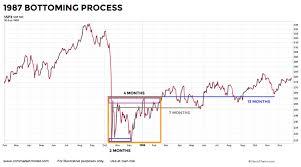 Seeking Plot Stocks The Pause That Refreshes Seeking Alpha