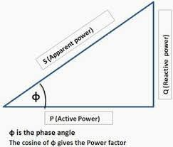 power factor for lighting load what is power factor quora