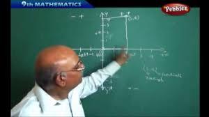 coordinate geometry class 9th state board syllabus mathematics