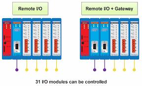 profibus dp slave module pbs001 combricks foxon s r o opravy a