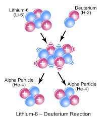 nuclear reaction wikipedia