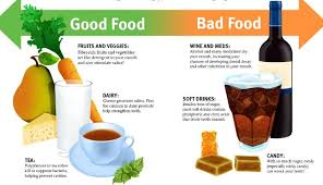 how does healthy diet and ideal food plan helps maintain healthy