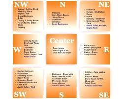bedroom vastu vastu for bedroom in south east functionalities net