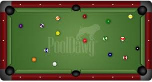 7 Foot Pool Table Size Does Matter Your Guide To Pool Tables Pool Cues And
