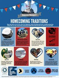return to homeport u s navy homecoming traditions navy live