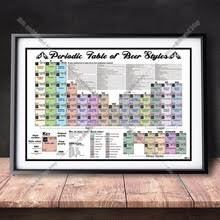 Beer Periodic Table Online Get Cheap Periodic Table Period Aliexpress Com Alibaba Group