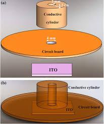 osa simulation fabrication and characterization of a tunable