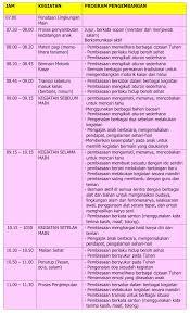 tips membuat jadwal kegiatan harian rkh paud menyusun kegiatan harian paud kurikulum 2013 paud jateng