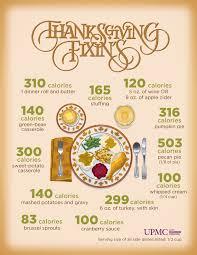 infographic thanksgiving day calories upmc healthbeat