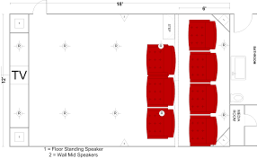 home theatre plans home plan