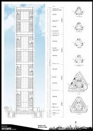 skyscraper floor plan presidents medals energy efficient skyscraper reintegrating
