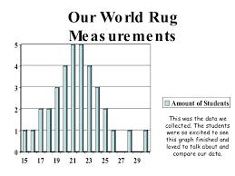 Rug Measurement Teaching Measurement
