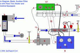 coleman spa pack heater wiring diagram hartford loop pipe diagram